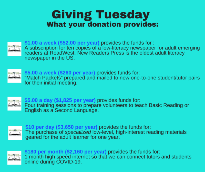 Shows how different donations amounts are used to support ReadWest's adult literacy program.